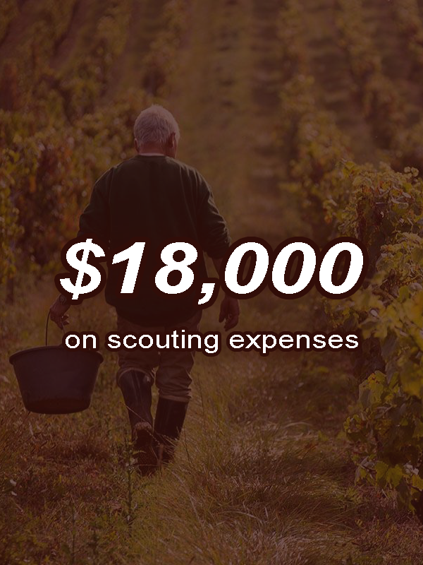 scouting expenses